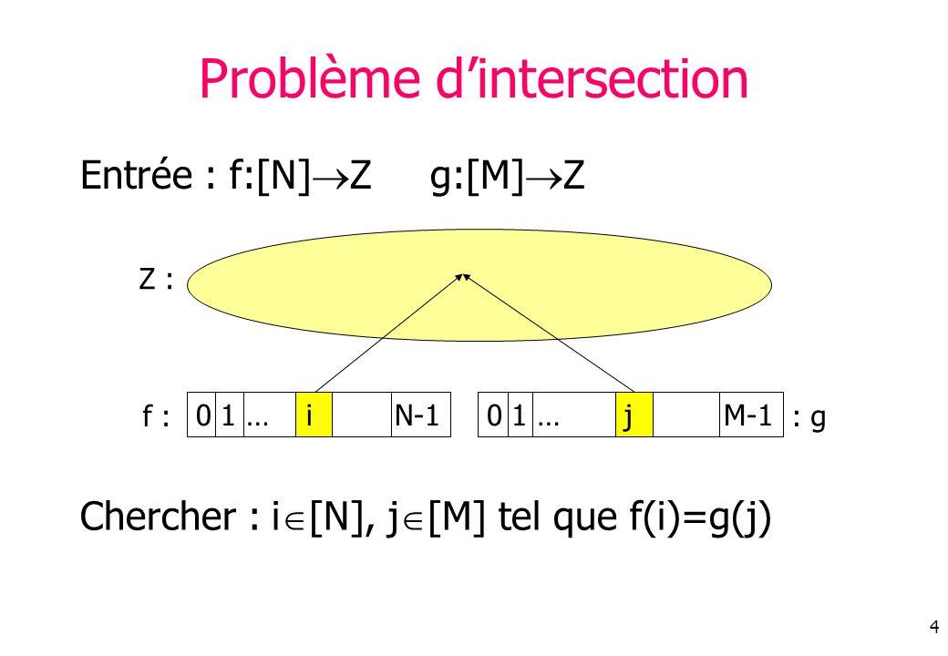Problème d'intersection