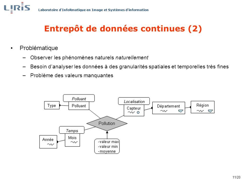 Entrepôt de données continues (2)