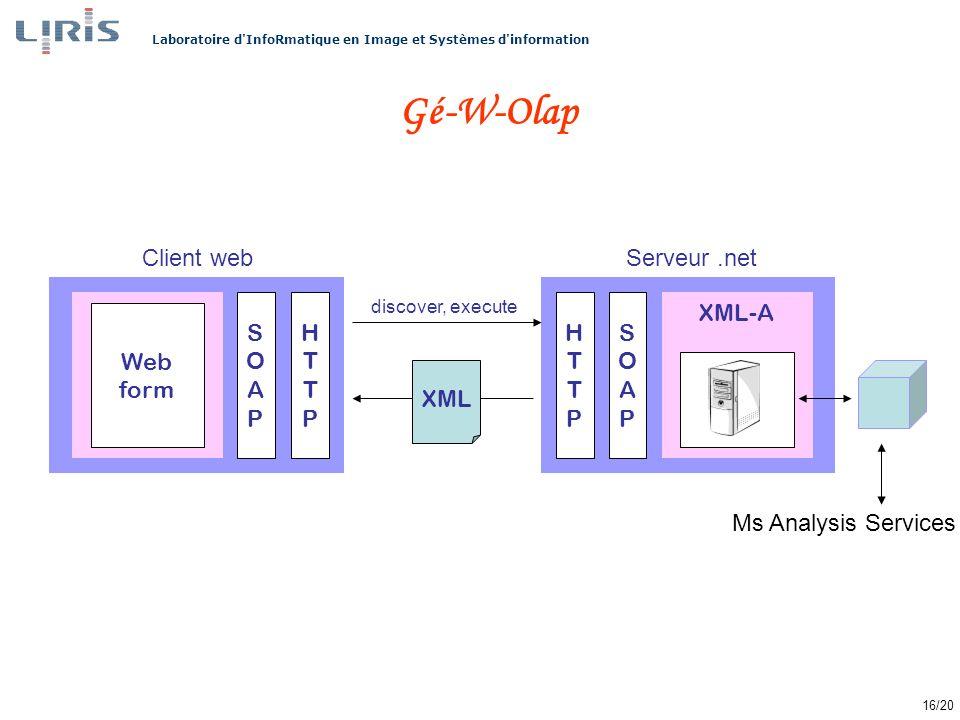 Gé-W-Olap Client web Serveur .net S O A P H T P H T P S O A P XML-A