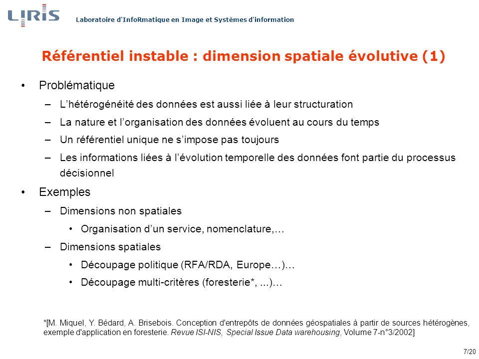 Référentiel instable : dimension spatiale évolutive (1)