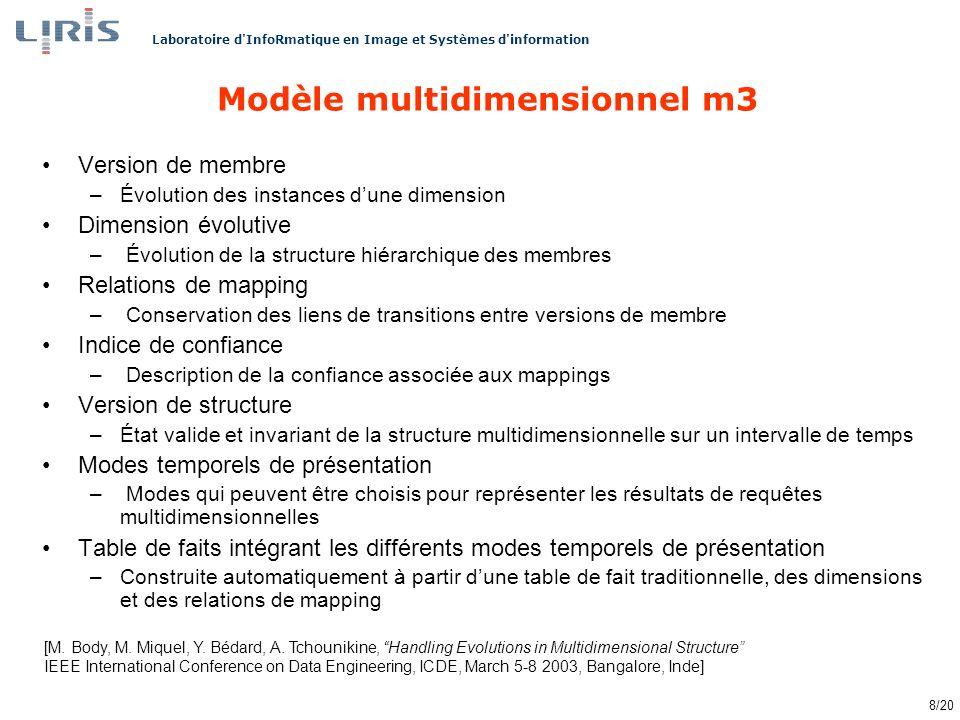 Modèle multidimensionnel m3