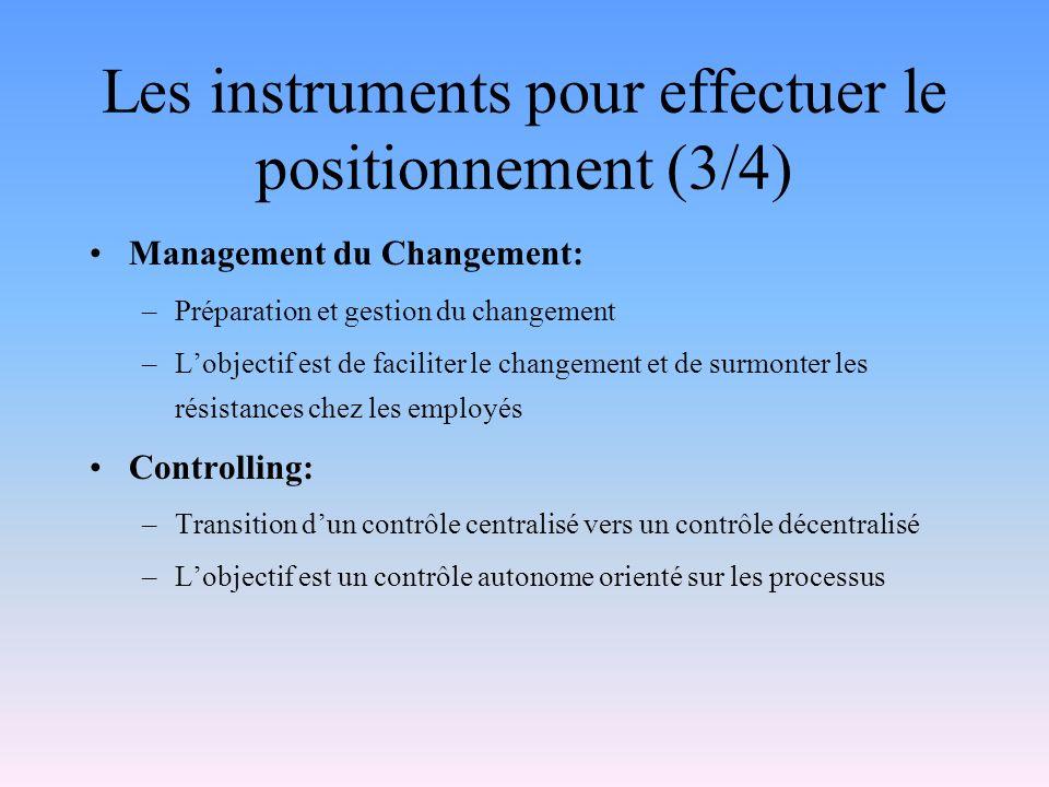 Les instruments pour effectuer le positionnement (3/4)