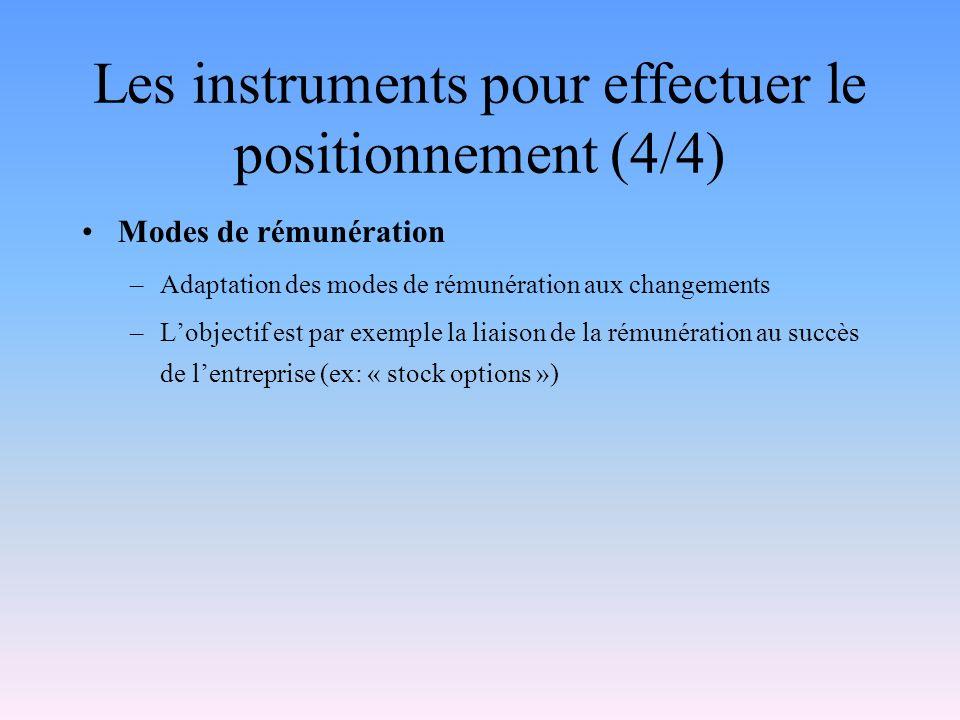 Les instruments pour effectuer le positionnement (4/4)