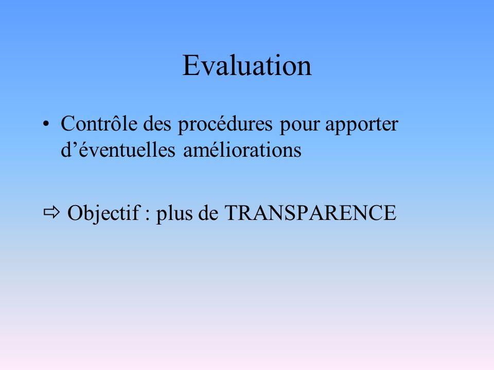 Evaluation Contrôle des procédures pour apporter d'éventuelles améliorations.