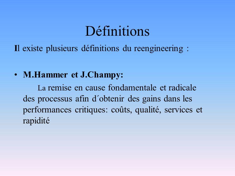 Définitions Il existe plusieurs définitions du reengineering :