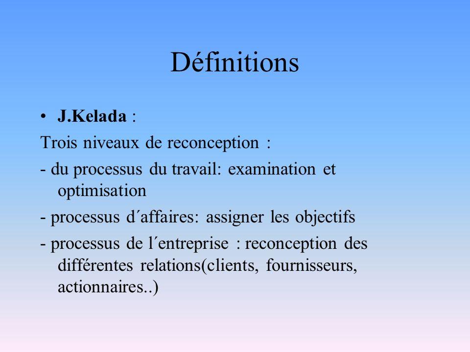 Définitions J.Kelada : Trois niveaux de reconception :
