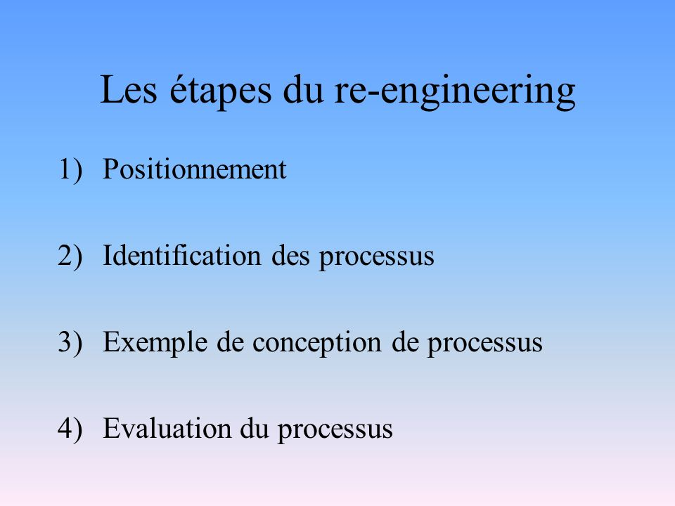 Les étapes du re-engineering