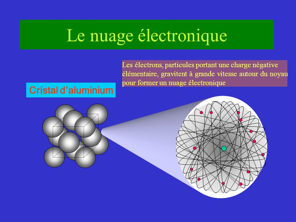Le nuage électronique Cristal d'aluminium