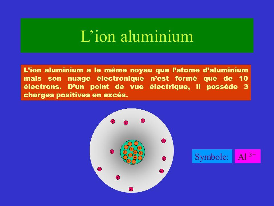 L'ion aluminium Symbole: Al 3+