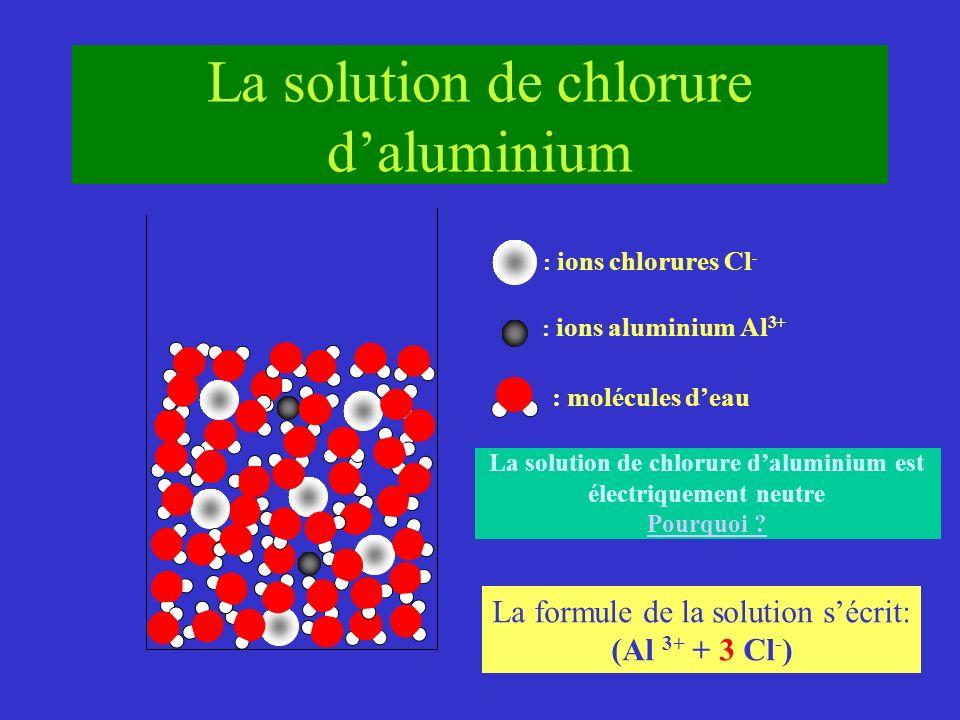 La solution de chlorure d'aluminium est électriquement neutre