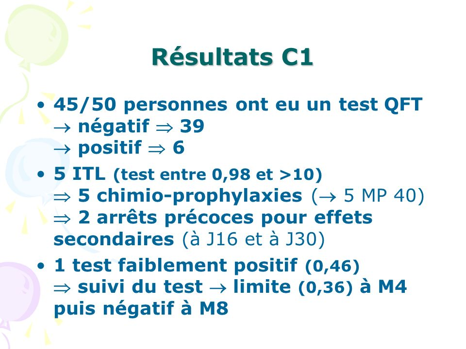 Résultats C1