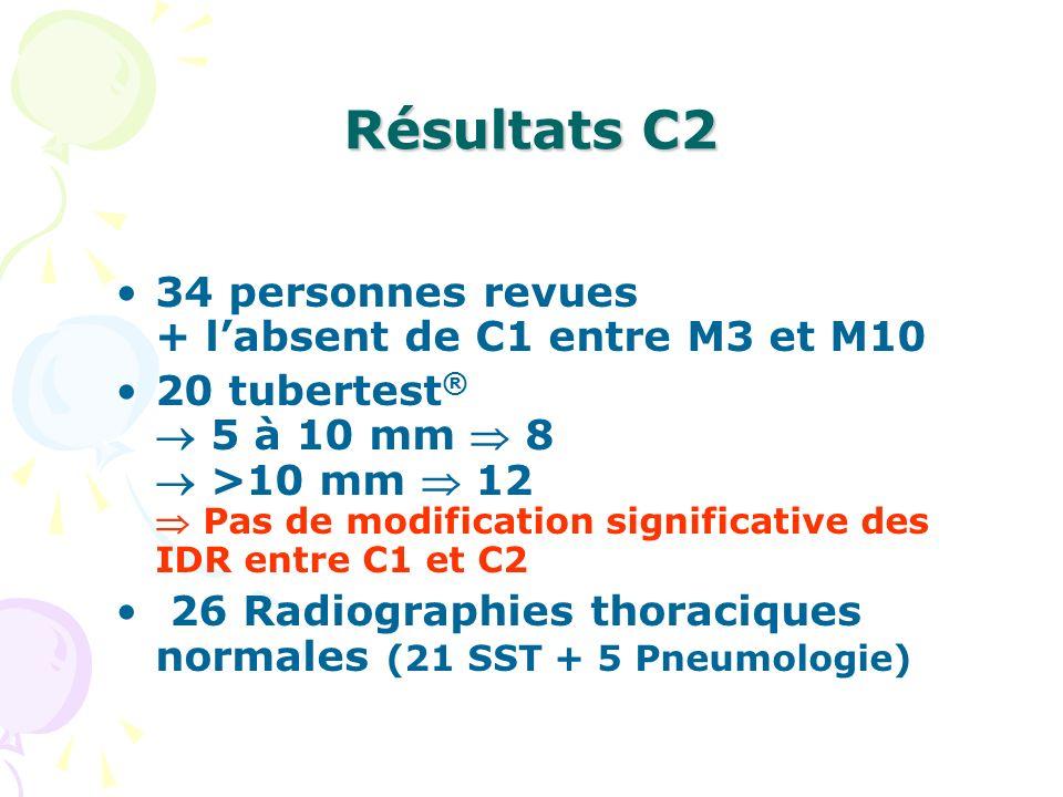 Résultats C2 34 personnes revues + l'absent de C1 entre M3 et M10