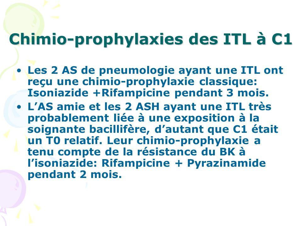 Chimio-prophylaxies des ITL à C1