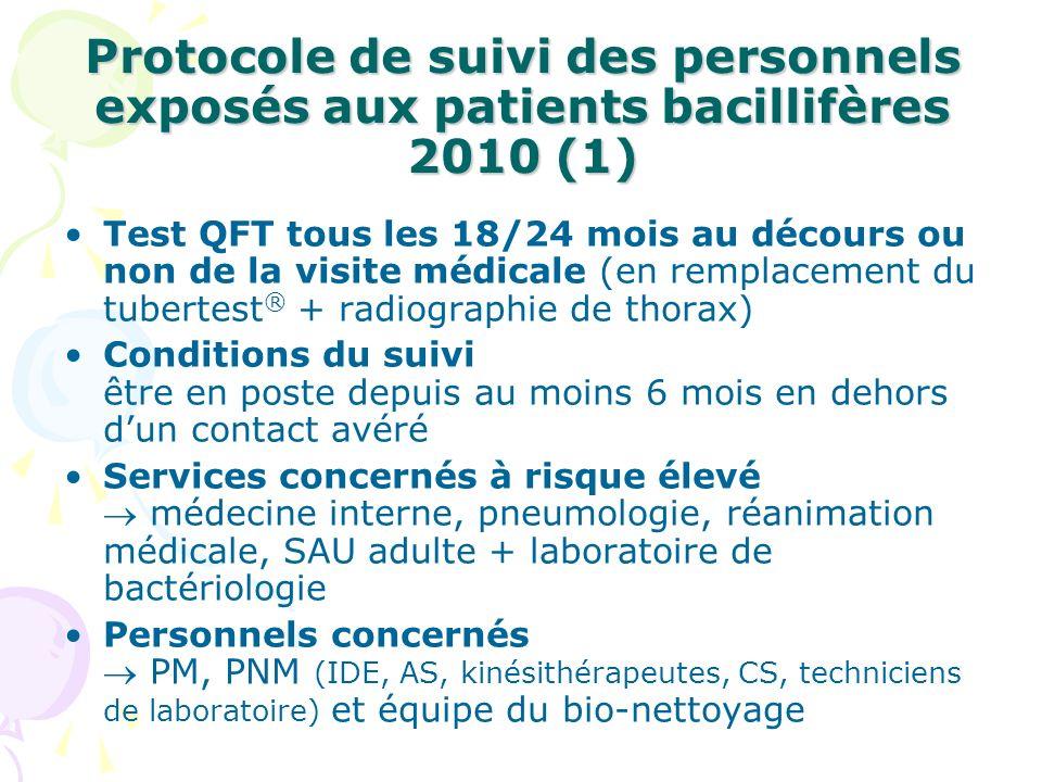 Protocole de suivi des personnels exposés aux patients bacillifères 2010 (1)