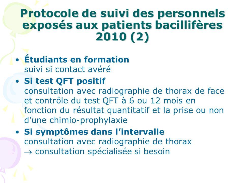 Protocole de suivi des personnels exposés aux patients bacillifères 2010 (2)
