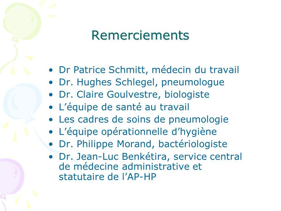 Remerciements Dr Patrice Schmitt, médecin du travail