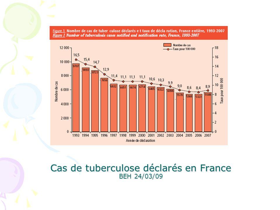 Cas de tuberculose déclarés en France BEH 24/03/09