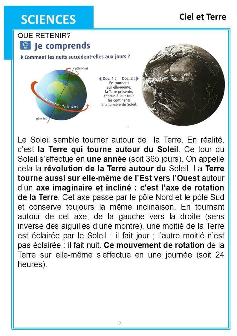 SCIENCES Ciel et Terre. QUE RETENIR