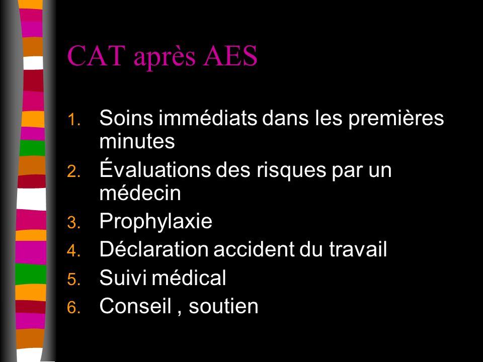CAT après AES Soins immédiats dans les premières minutes