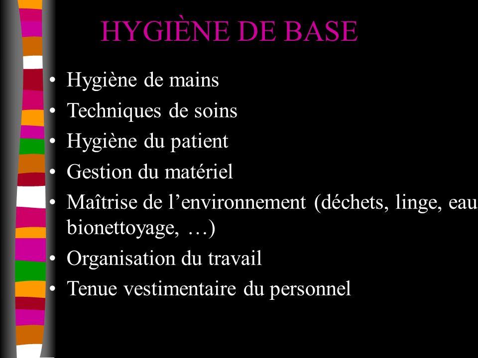 HYGIÈNE DE BASE Hygiène de mains Techniques de soins