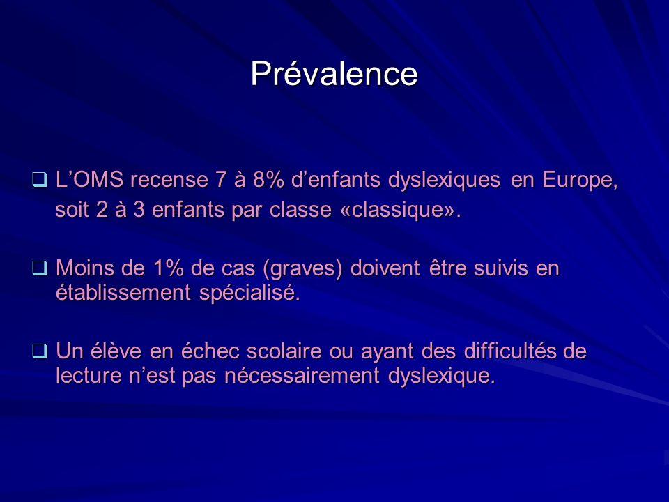 Prévalence L'OMS recense 7 à 8% d'enfants dyslexiques en Europe,