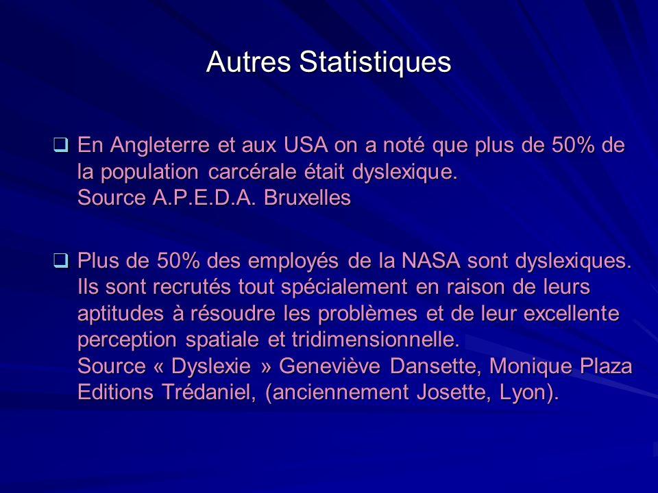 Autres Statistiques
