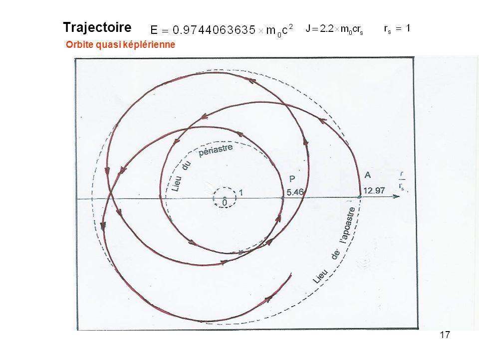 Trajectoire Orbite quasi képlérienne