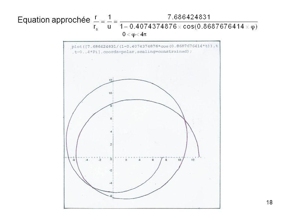 Equation approchée