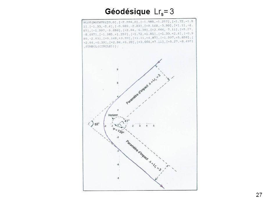 Géodésique Lrs= 3