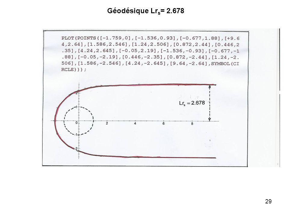 Géodésique Lrs= 2.678