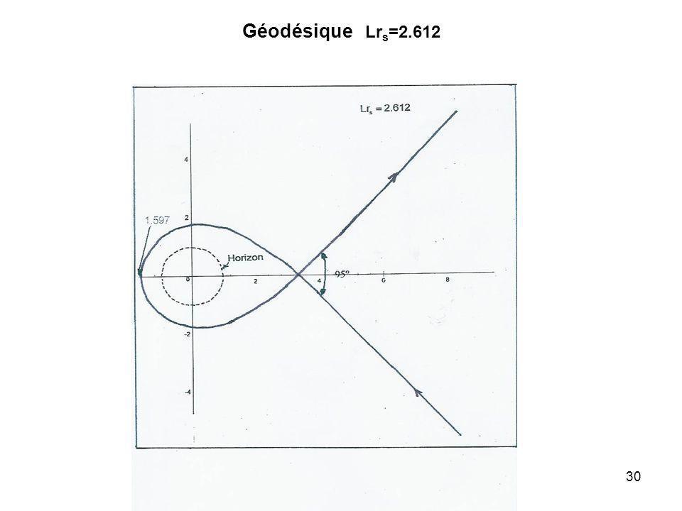 Géodésique Lrs=2.612