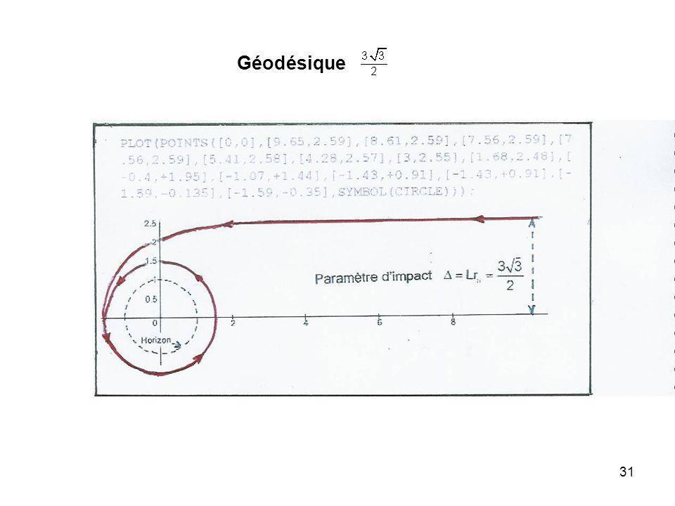 Géodésique