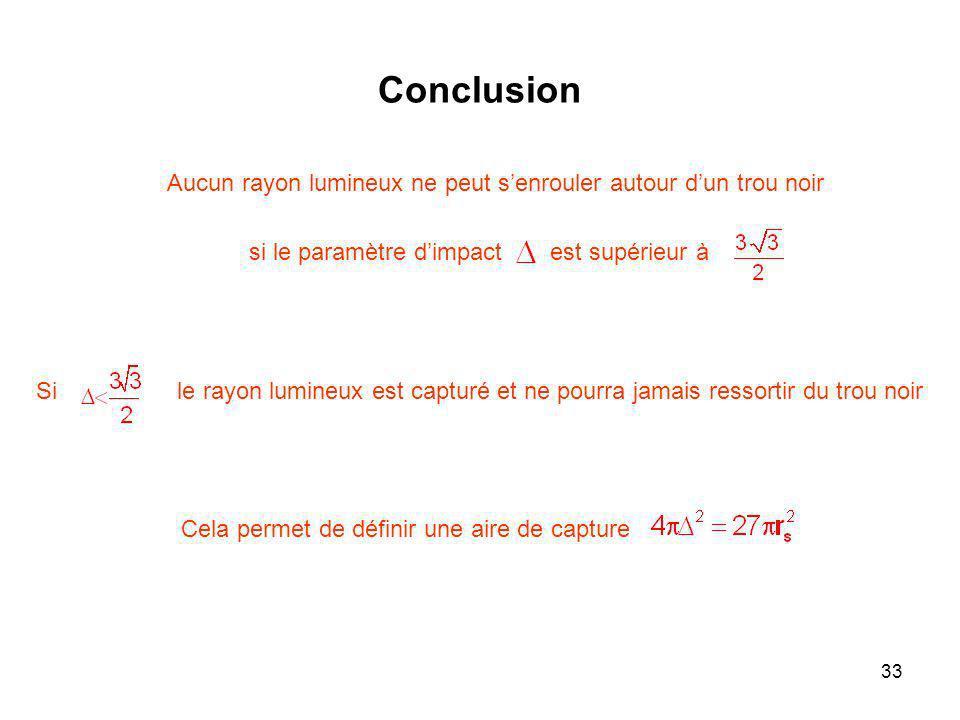 Conclusion Aucun rayon lumineux ne peut s'enrouler autour d'un trou noir. si le paramètre d'impact est supérieur à.