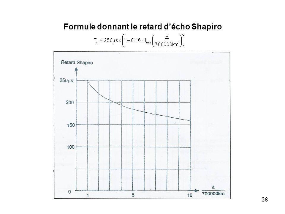 Formule donnant le retard d'écho Shapiro