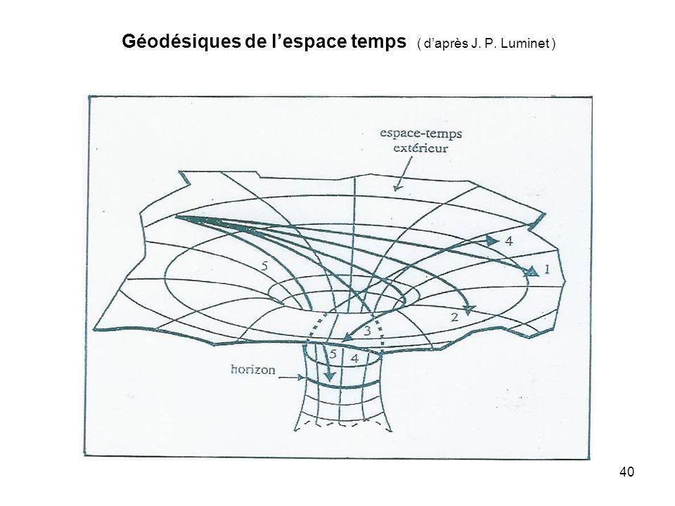 Géodésiques de l'espace temps ( d'après J. P. Luminet )