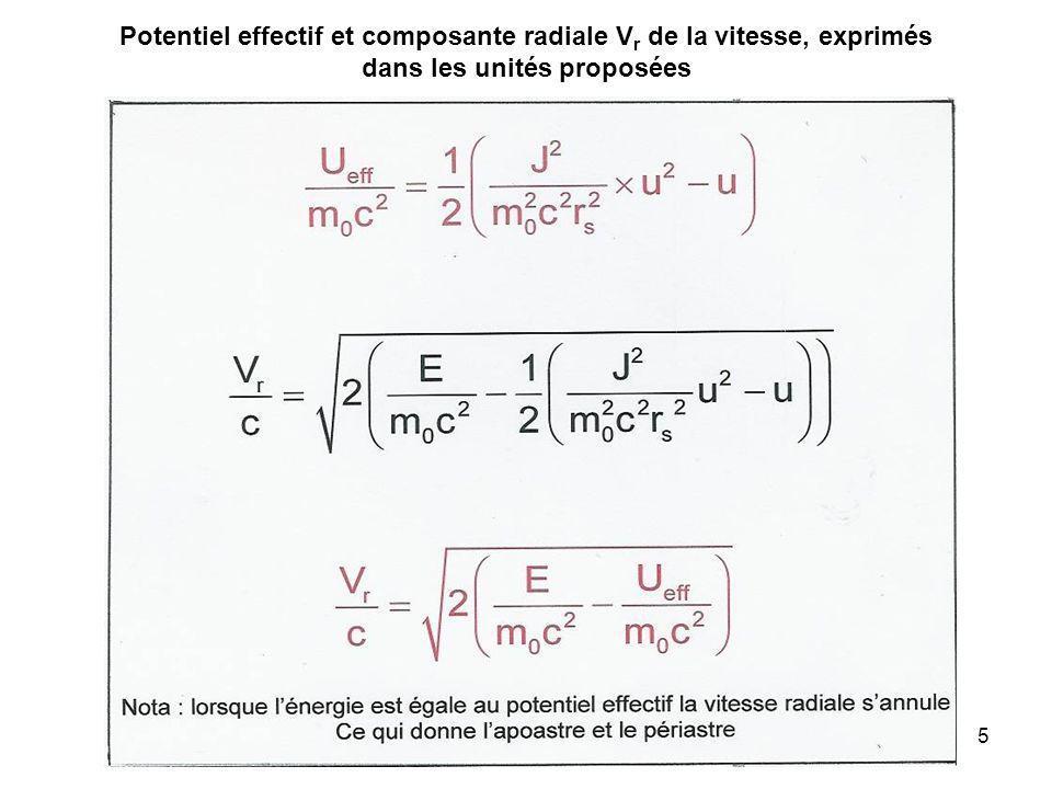 Potentiel effectif et composante radiale Vr de la vitesse, exprimés dans les unités proposées