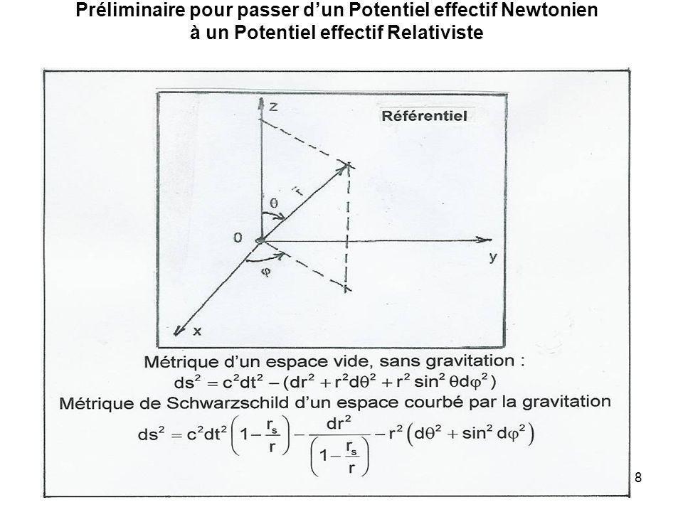 Préliminaire pour passer d'un Potentiel effectif Newtonien à un Potentiel effectif Relativiste