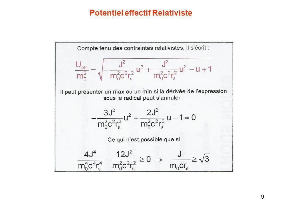 Potentiel effectif Relativiste