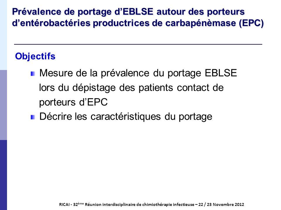Mesure de la prévalence du portage EBLSE