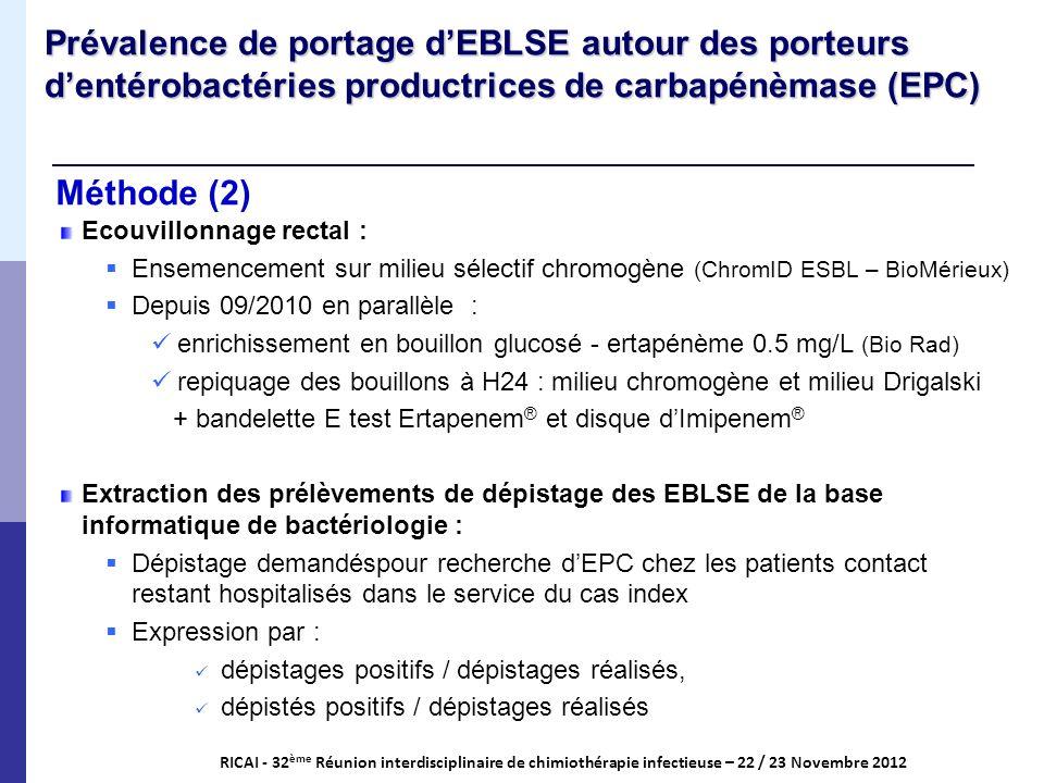 Prévalence de portage d'EBLSE autour des porteurs d'entérobactéries productrices de carbapénèmase (EPC)