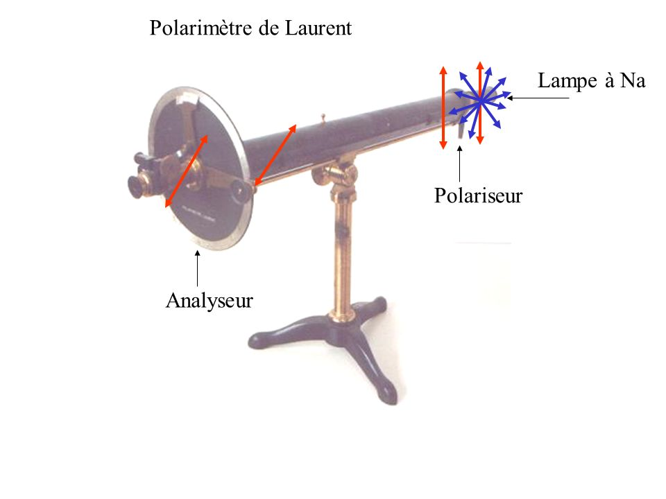 Polarimètre de Laurent