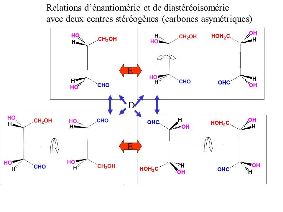 Relations d'énantiomérie et de diastéréoisomérie