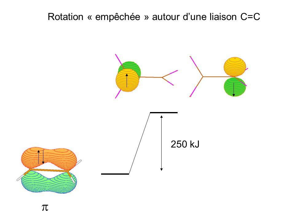 Rotation « empêchée » autour d'une liaison C=C