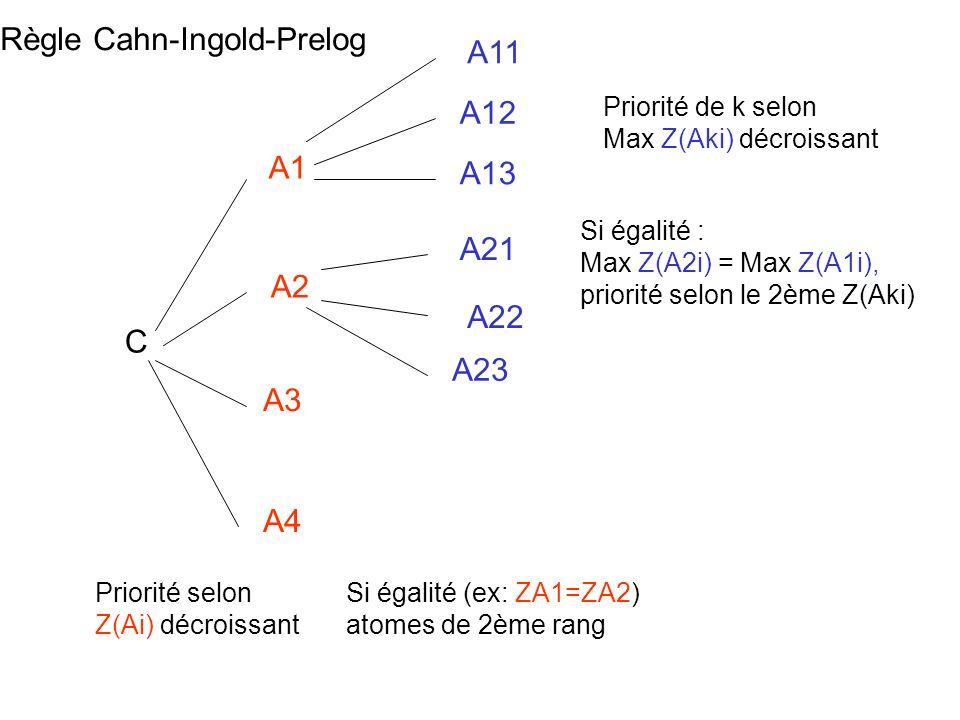 Règle Cahn-Ingold-Prelog A11