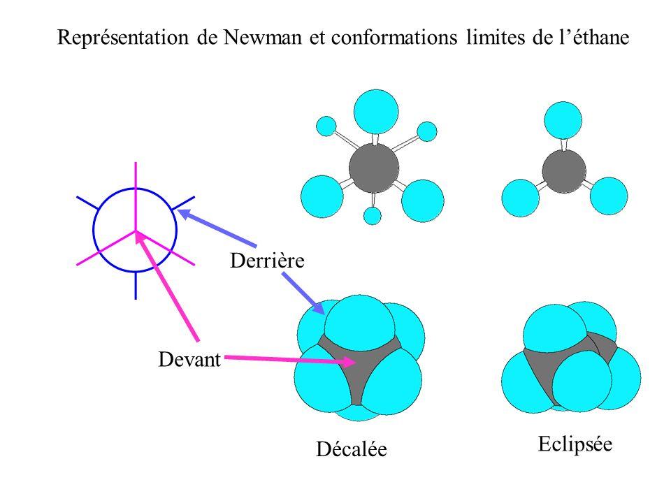 Représentation de Newman et conformations limites de l'éthane