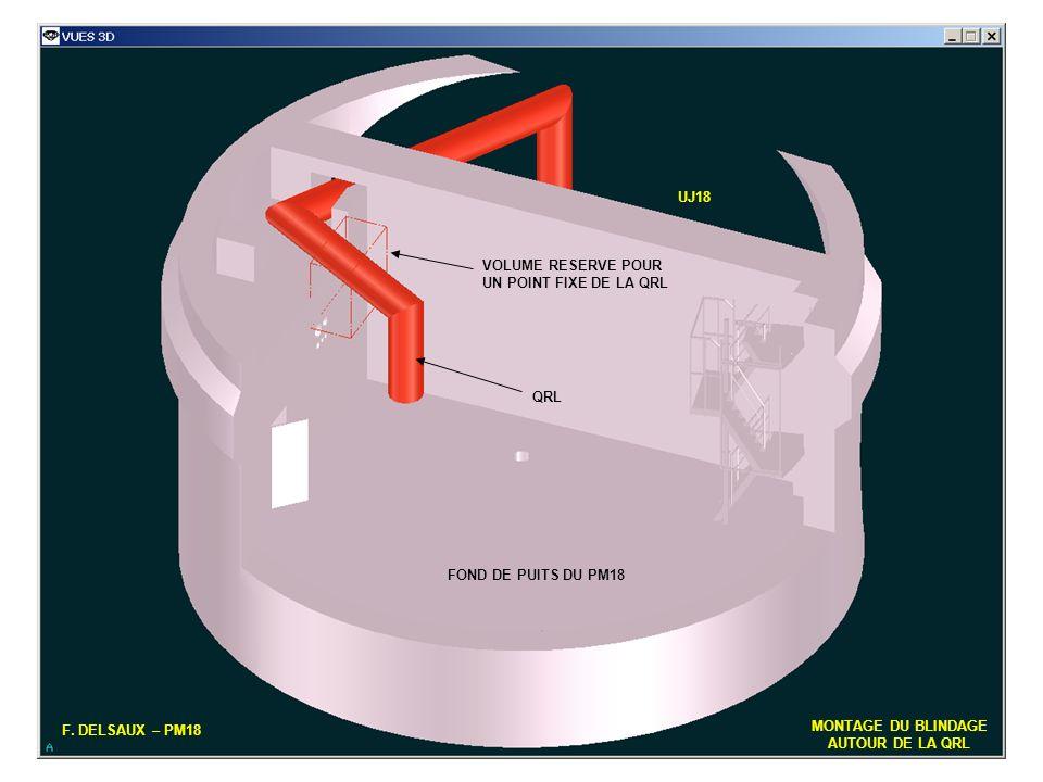 F. DELSAUX – PM18 MONTAGE DU BLINDAGE. AUTOUR DE LA QRL. FOND DE PUITS DU PM18. QRL. UJ18. VOLUME RESERVE POUR.