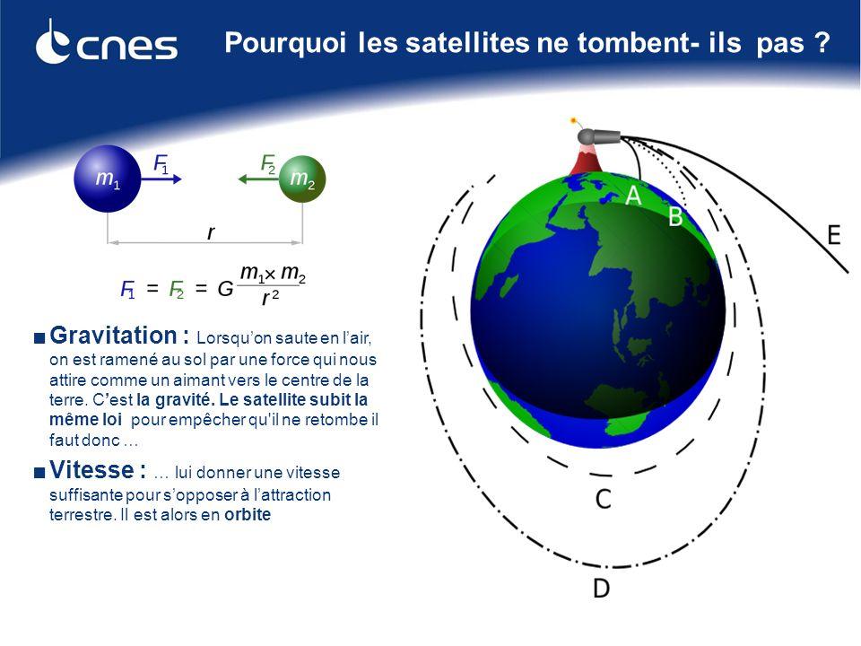 Pourquoi les satellites ne tombent- ils pas