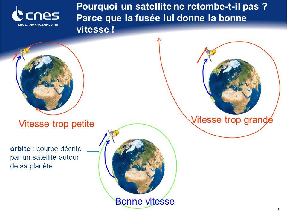 Pourquoi un satellite ne retombe-t-il pas