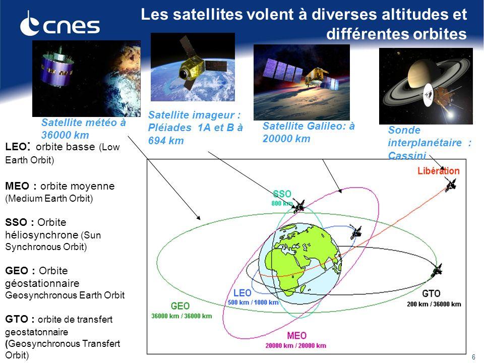Les satellites volent à diverses altitudes et différentes orbites