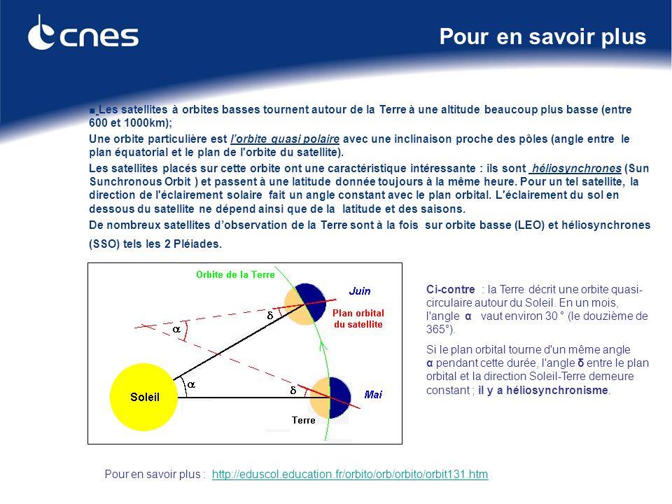 Pour en savoir plus Les satellites à orbites basses tournent autour de la Terre à une altitude beaucoup plus basse (entre 600 et 1000km);